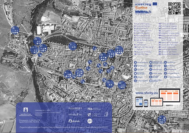Imagen 2. Mapa de los sensores y equipos de SHCity instalados en el centro histórico de Ávila.